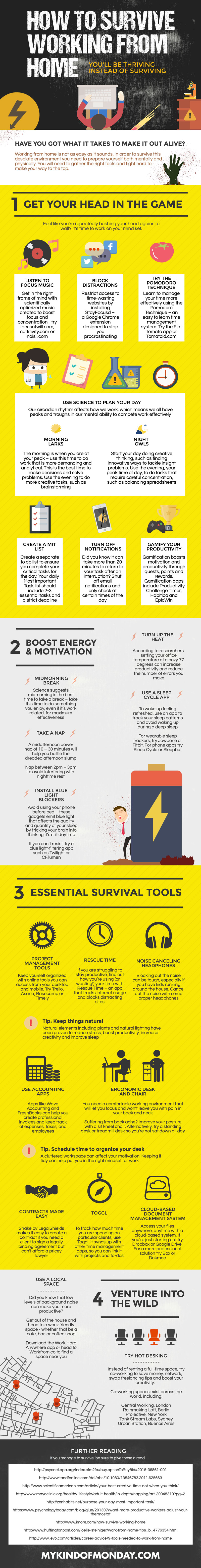 How to survive working from home infographic